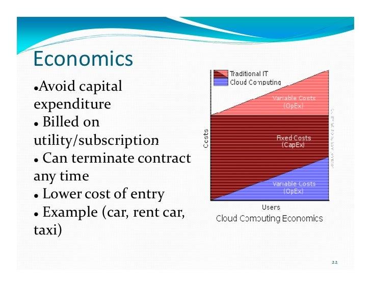 cloud computing tutorial in tamil