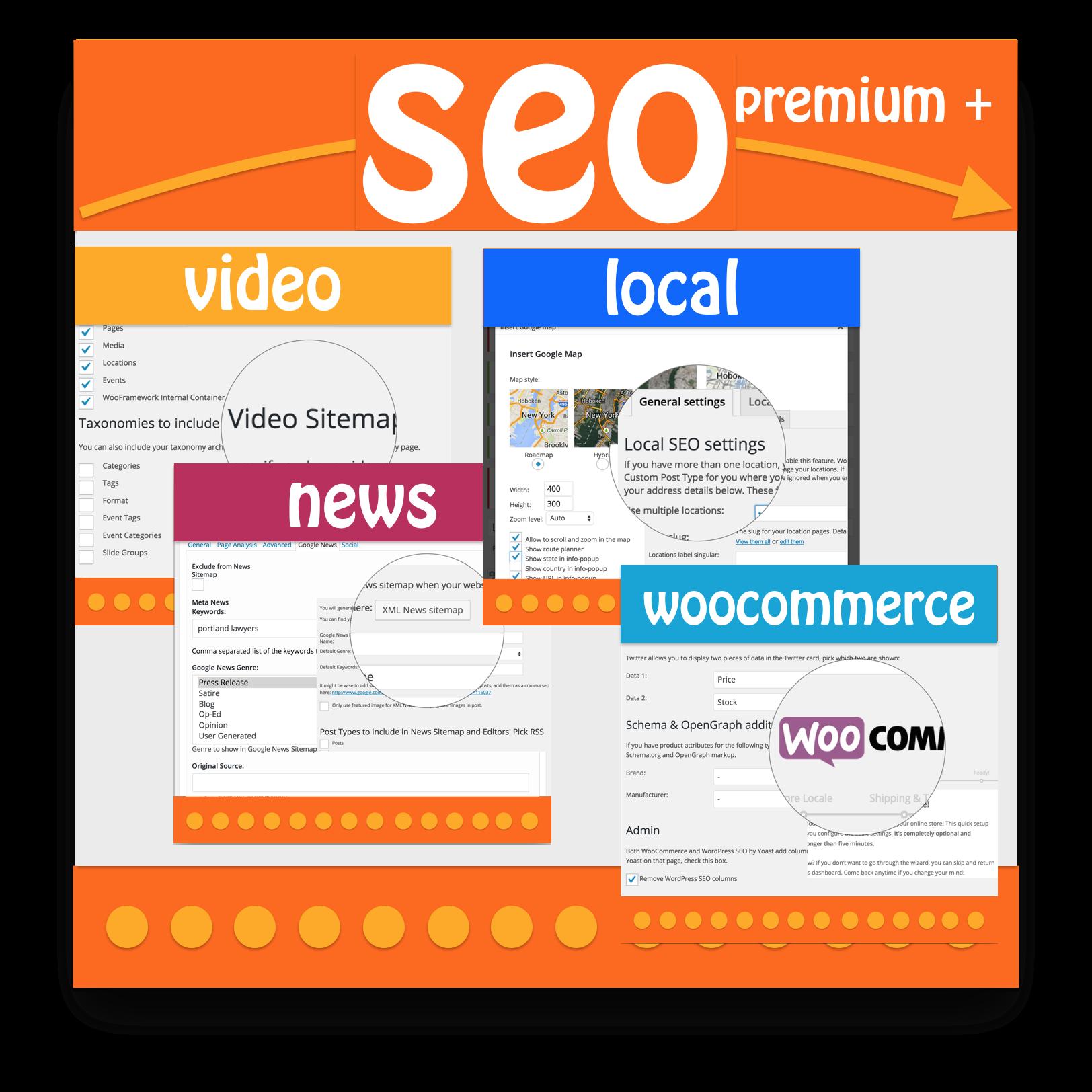 yoast seo wordpress tutorial