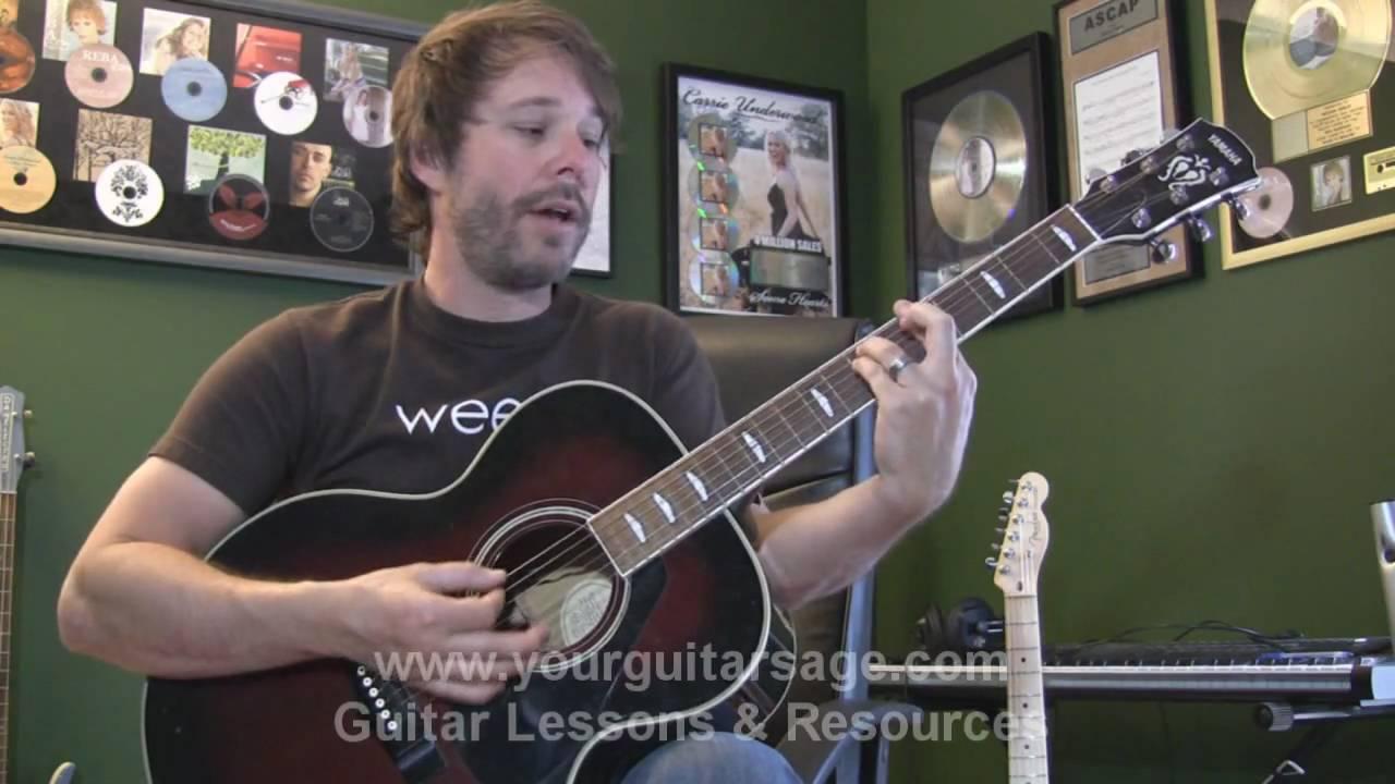 banana pancakes guitar tutorial