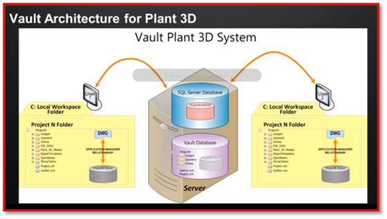 autodesk inventor vault tutorial