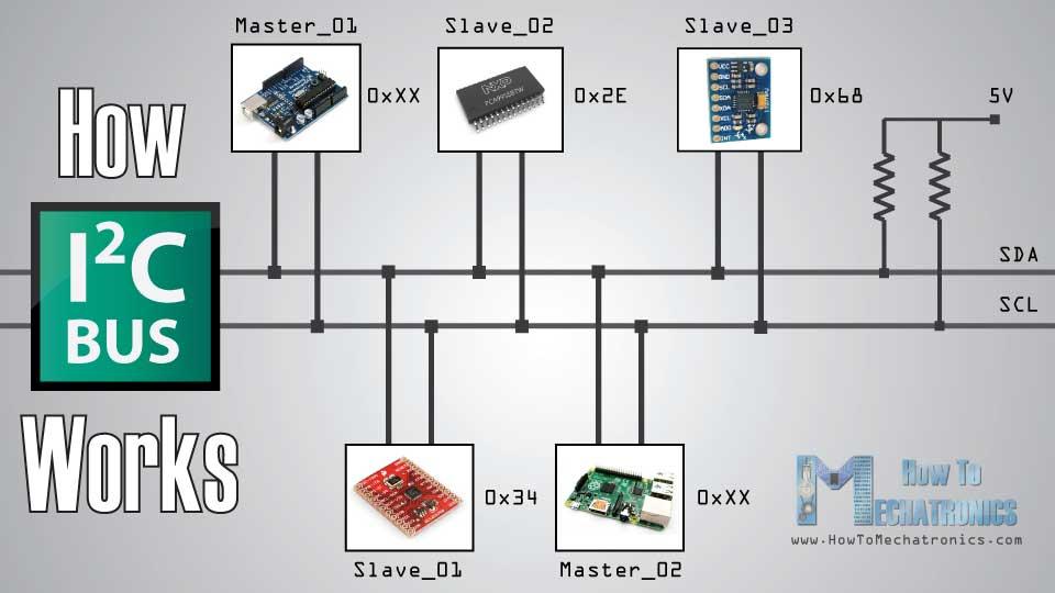 arduino rs232 shield tutorial