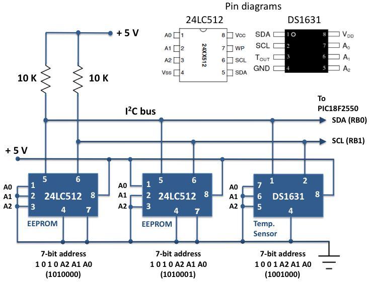 serial peripheral interface tutorial
