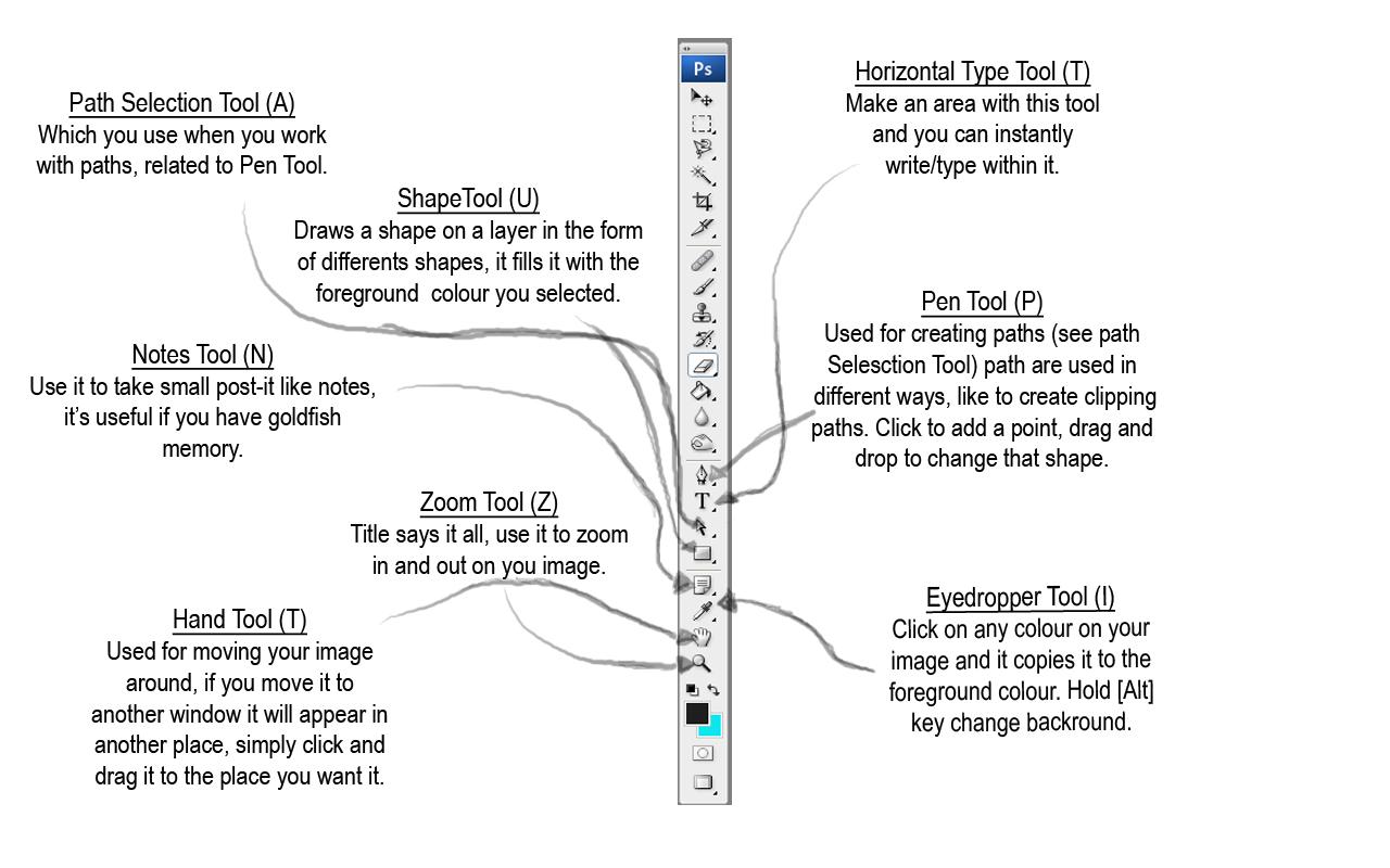 ezdrummer 2 tutorial guide