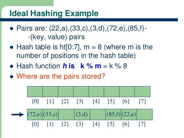 hashing in c tutorial
