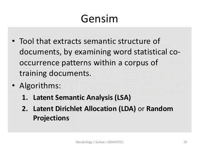 latent semantic analysis tutorial