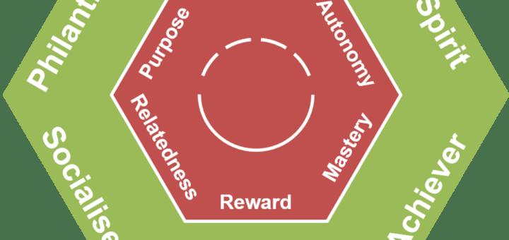 play framework tutorial pdf