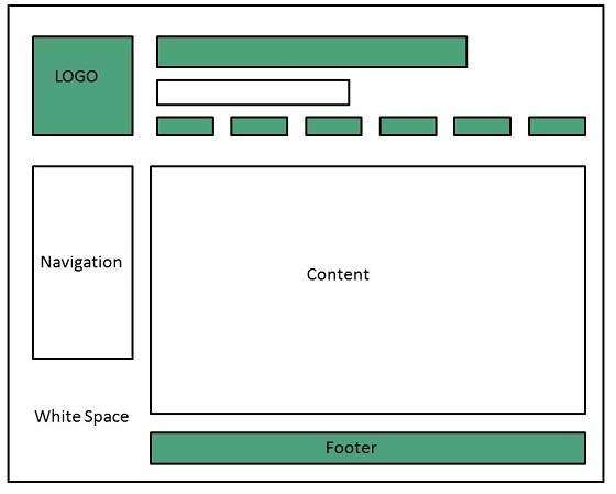 web technology tutorial pdf